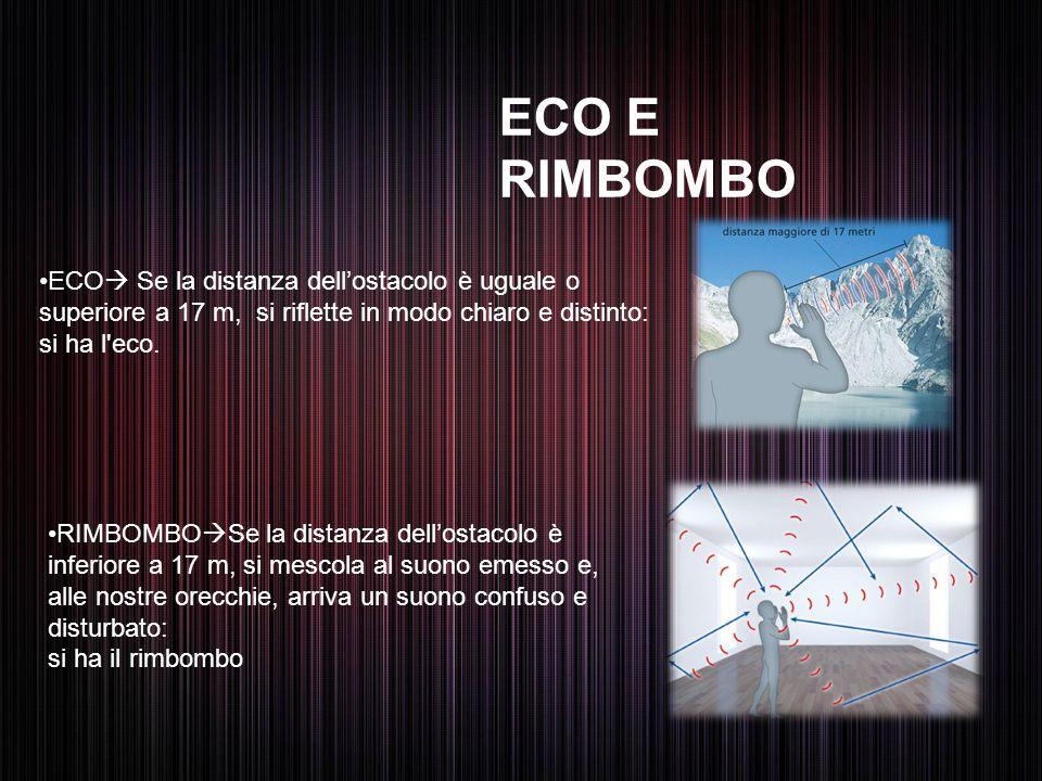 ECO  Se la distanza dell'ostacolo è uguale o superiore a 17 m, si riflette in modo chiaro e distinto: si ha l'eco. ECO E RIMBOMBO RIMBOMBO  Se la di