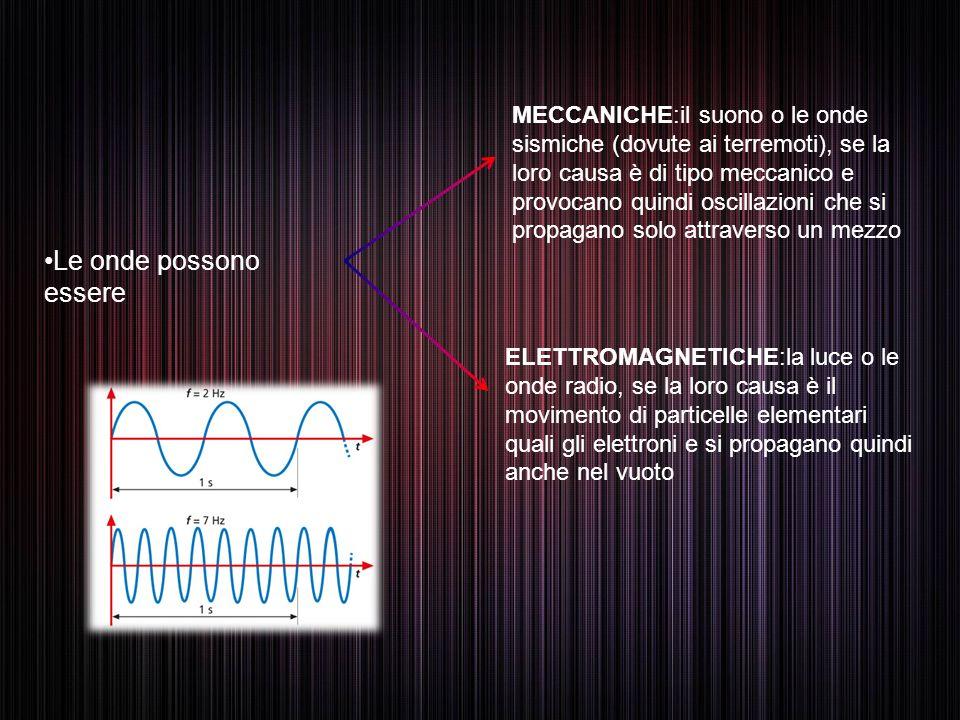 IL SUONO E' il prodotto delle vibrazioni di un corpo elastico che vengono trasmesse sotto forma di onde meccaniche, dette onde sonore; esse si propagano in tutte le direzioni trasmettendosi solo attraverso un mezzo
