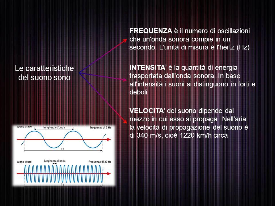 Le caratteristiche del suono sono FREQUENZA è il numero di oscillazioni che un'onda sonora compie in un secondo. L'unità di misura è l'hertz (Hz) INTE