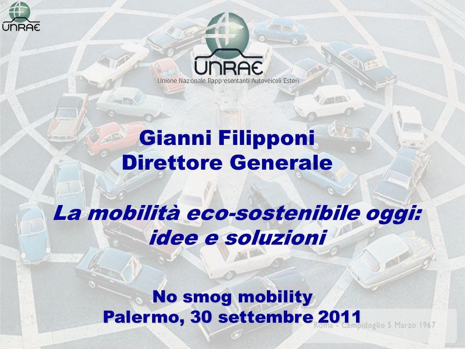 Gianni Filipponi Direttore Generale No smog mobility Palermo, 30 settembre 2011 La mobilità eco-sostenibile oggi: idee e soluzioni