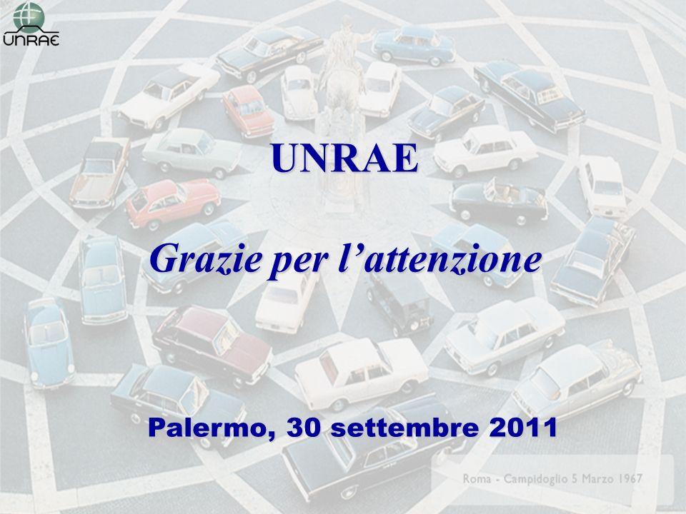 Palermo, 30 settembre 2011 UNRAE Grazie per l'attenzione
