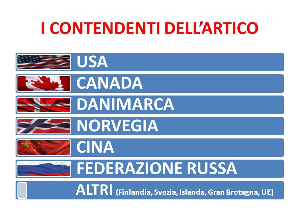 I CONTENDENTI DELL'ARTICO USA CANADA DANIMARCA NORVEGIA CINA FEDERAZIONE RUSSA ALTRI (Finlandia, Svezia, Islanda, Gran Bretagna, UE)