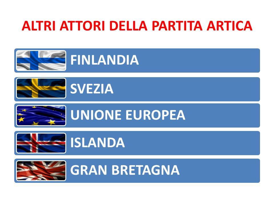 ALTRI ATTORI DELLA PARTITA ARTICA FINLANDIA SVEZIA UNIONE EUROPEA ISLANDA GRAN BRETAGNA