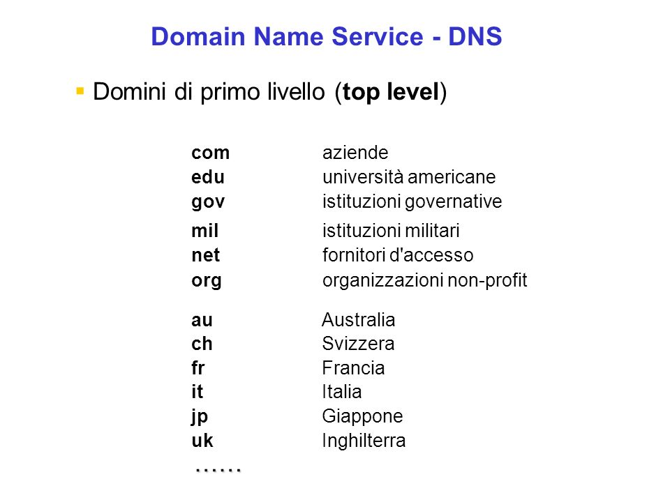 comaziende eduuniversità americane govistituzioni governative milistituzioni militari netfornitori d accesso orgorganizzazioni non-profit auAustralia chSvizzera frFrancia itItalia jpGiappone ukInghilterra ……   Domini di primo livello (top level) Domain Name Service - DNS