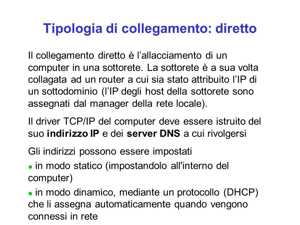 Tipologia di collegamento: diretto Il collegamento diretto è l'allacciamento di un computer in una sottorete.