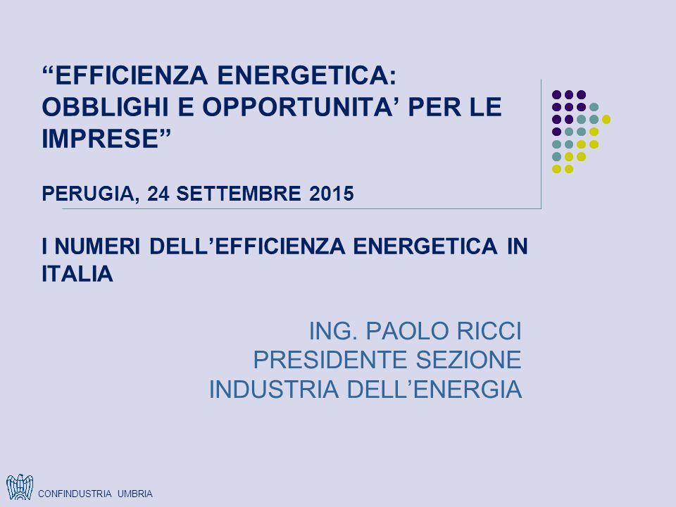 EFFICIENZA ENERGETICA: OBBLIGHI E OPPORTUNITA' PER LE IMPRESE PERUGIA, 24 SETTEMBRE 2015 I NUMERI DELL'EFFICIENZA ENERGETICA IN ITALIA ING.