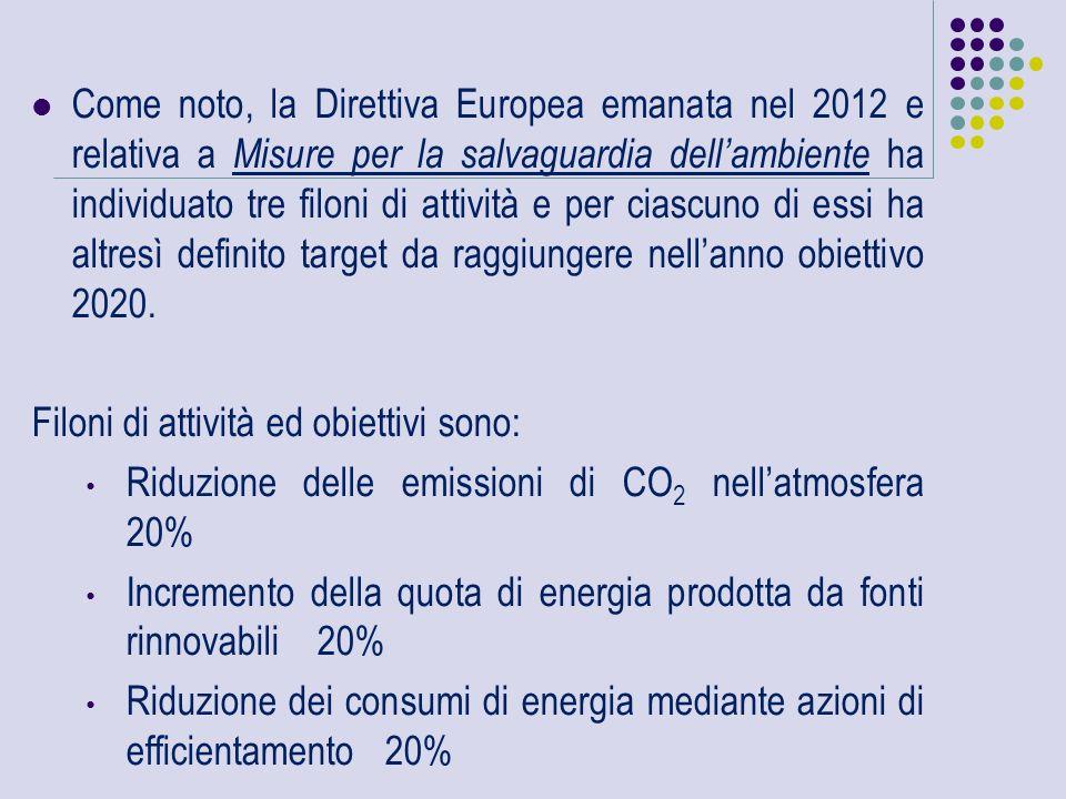 Come noto, la Direttiva Europea emanata nel 2012 e relativa a Misure per la salvaguardia dell'ambiente ha individuato tre filoni di attività e per ciascuno di essi ha altresì definito target da raggiungere nell'anno obiettivo 2020.