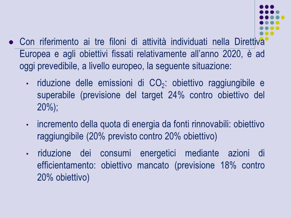 Il prevedibile mancato raggiungimento dell'obiettivo al 2020 impone alle singole nazioni di elaborare strategie di maggiore sensibilizzazione della pubblica opinione sul risparmio energetico (da una parte) e di sviluppare piani di incentivazione per favorire le diagnosi energetiche e le conseguenti attività operative di efficientamento.