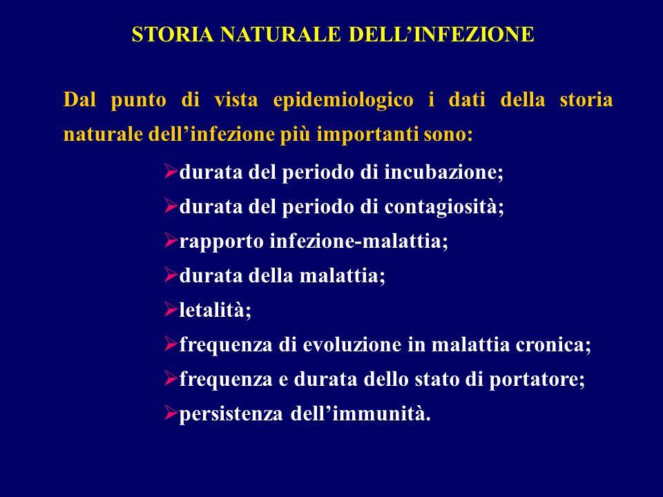 STORIA NATURALE DELL'INFEZIONE Dal punto di vista epidemiologico i dati della storia naturale dell'infezione più importanti sono:  durata del periodo