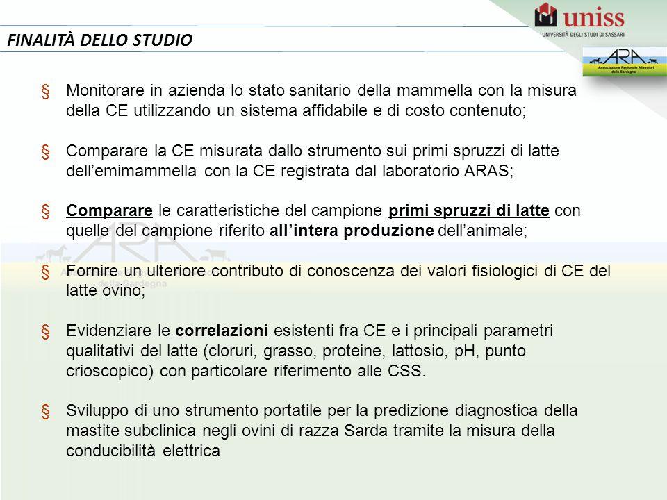 FINALITÀ DELLO STUDIO §Monitorare in azienda lo stato sanitario della mammella con la misura della CE utilizzando un sistema affidabile e di costo con