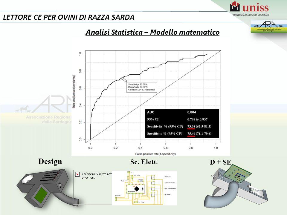 LETTORE CE PER OVINI DI RAZZA SARDA D + SE Design Sc. Elett. Analisi Statistica – Modello matematico