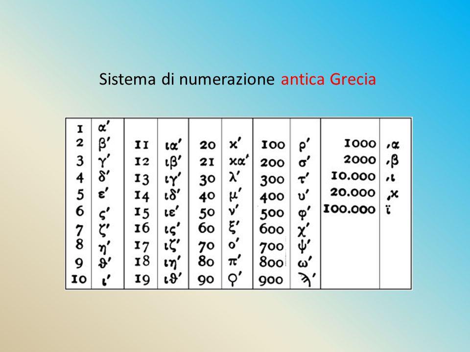 Sistema di numerazione antica Grecia