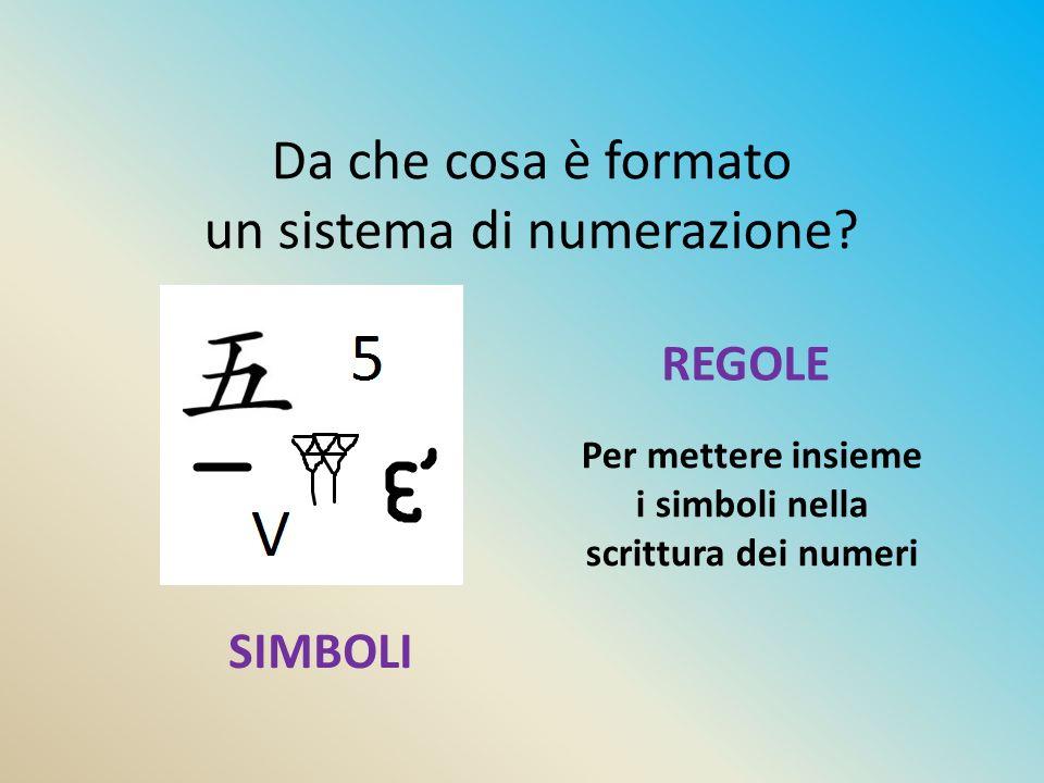 Da che cosa è formato un sistema di numerazione? SIMBOLI REGOLE Per mettere insieme i simboli nella scrittura dei numeri