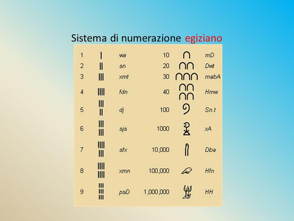 Sistema di numerazione egiziano