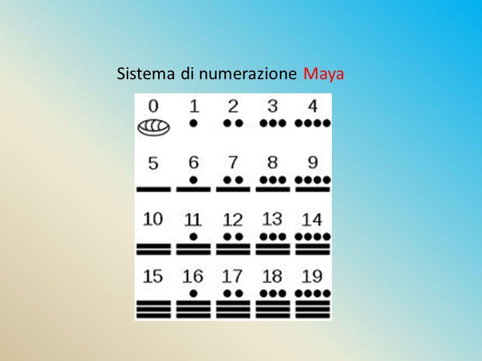 Sistema di numerazione Maya