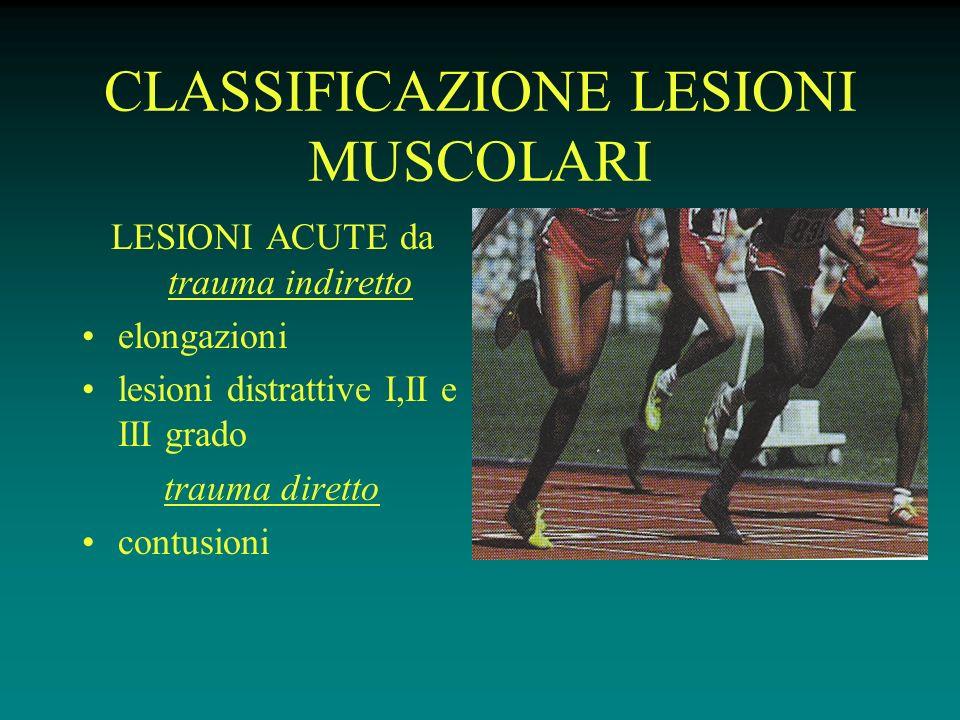 CLASSIFICAZIONE LESIONI MUSCOLARI LESIONI ACUTE da trauma indiretto elongazioni lesioni distrattive I,II e III grado trauma diretto contusioni