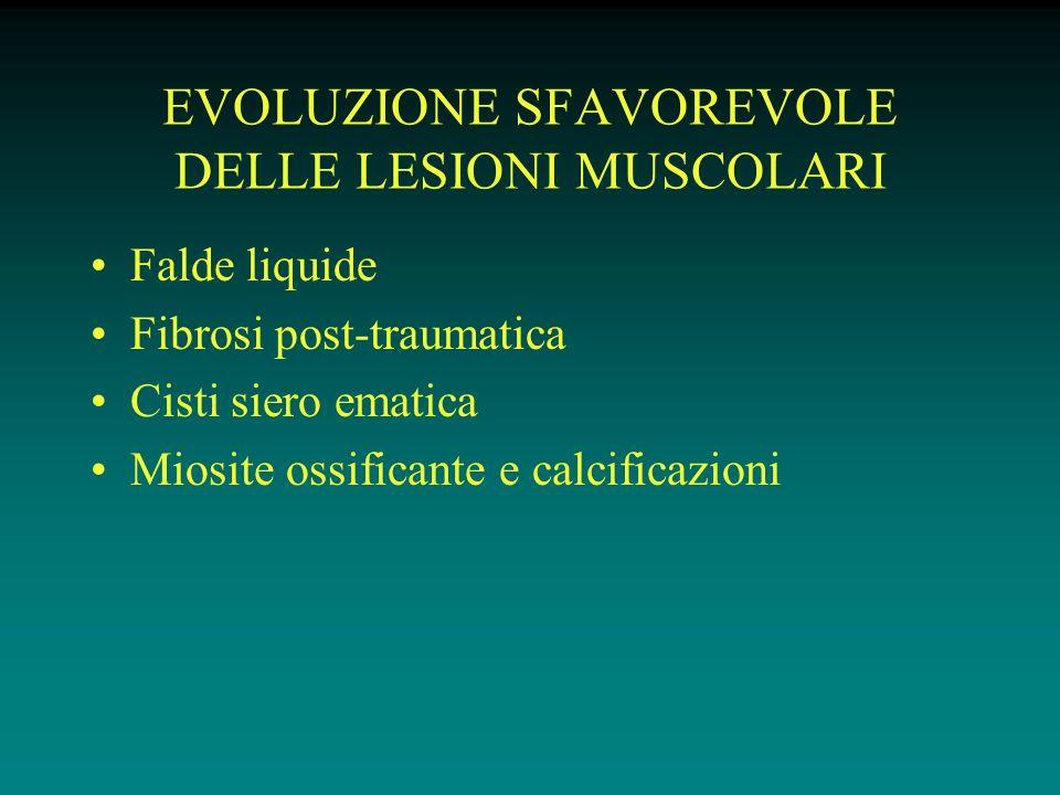 EVOLUZIONE SFAVOREVOLE DELLE LESIONI MUSCOLARI Falde liquide Fibrosi post-traumatica Cisti siero ematica Miosite ossificante e calcificazioni