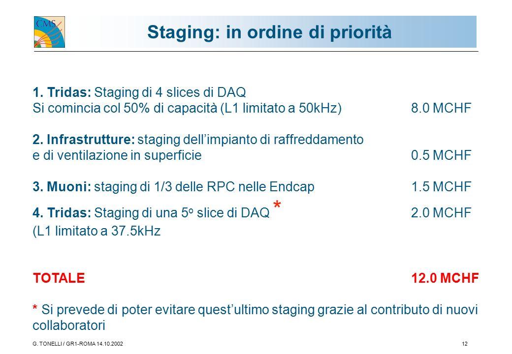 G. TONELLI / GR1-ROMA 14.10.200212 Staging: in ordine di priorità 1.