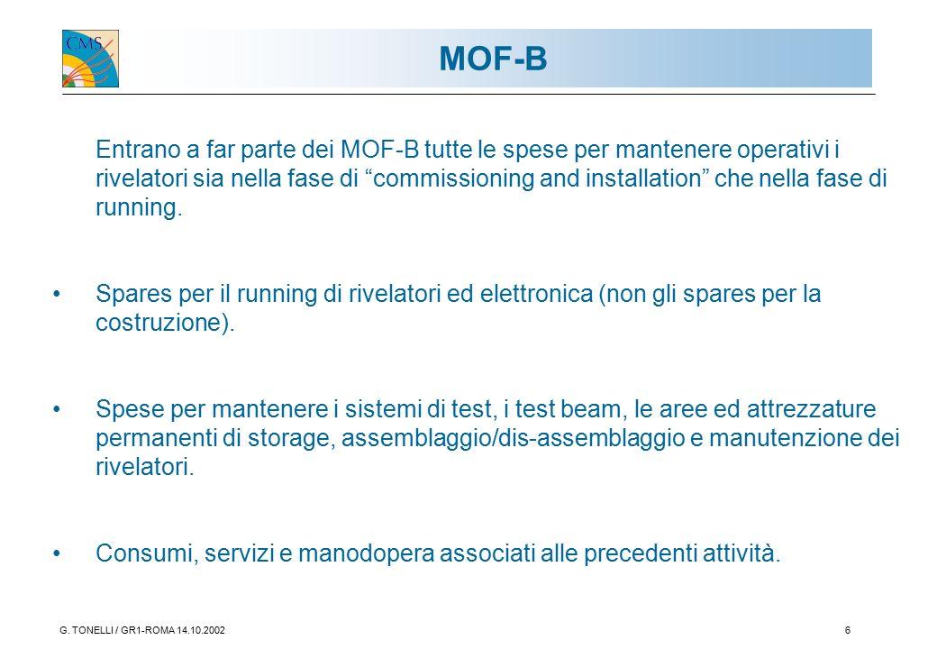 """G. TONELLI / GR1-ROMA 14.10.20026 MOF-B Entrano a far parte dei MOF-B tutte le spese per mantenere operativi i rivelatori sia nella fase di """"commissio"""