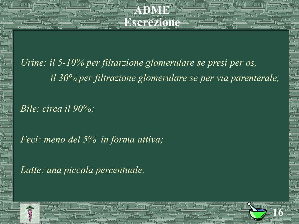 15 A livello del fegato, con formazione di metaboliti: Attivi, N-demetil-clindamicina Solfossido-clindamicina Inattivi, che poi vengono eliminati con le urine.