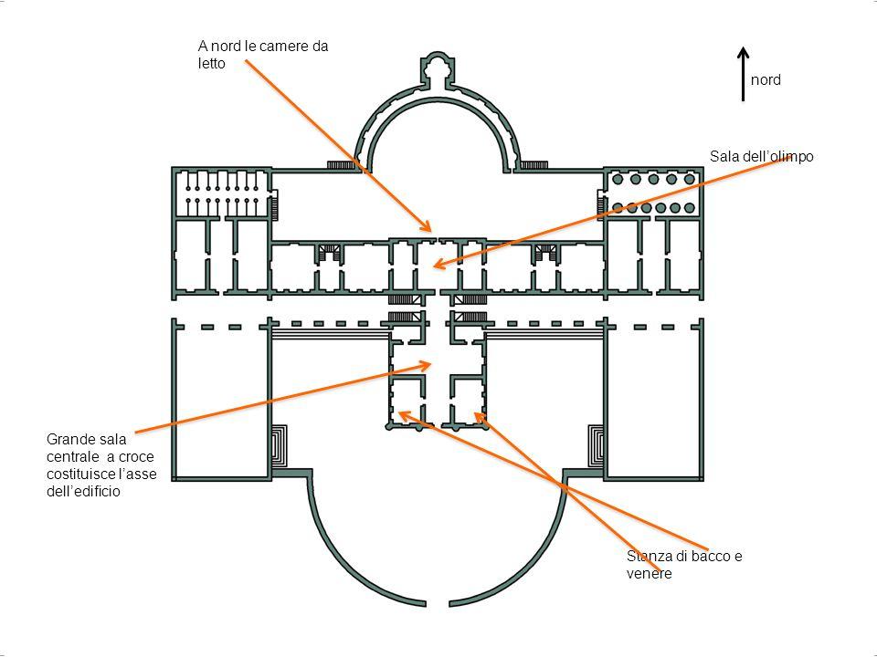 nord Grande sala centrale a croce costituisce l'asse dell'edificio Stanza di bacco e venere A nord le camere da letto Sala dell'olimpo
