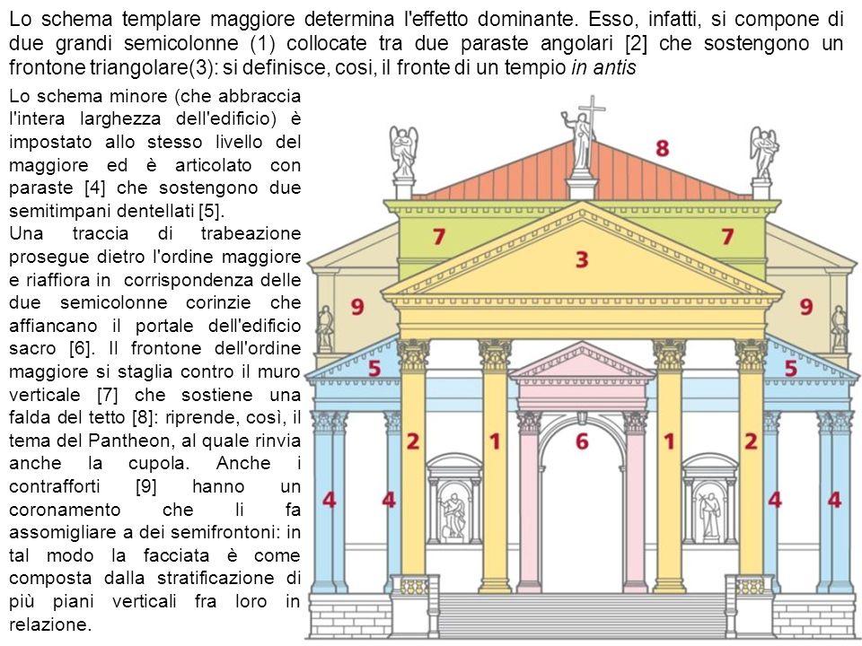 Lo schema templare maggiore determina l'effetto dominante. Esso, infatti, si compone di due grandi semicolonne (1) collocate tra due paraste angolari