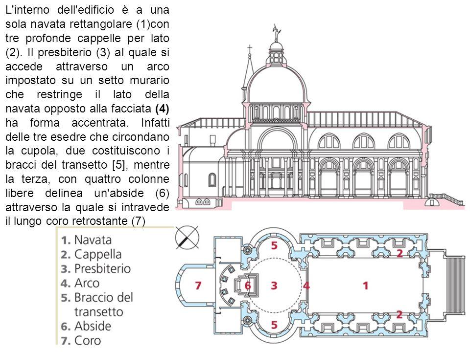 L'interno dell'edificio è a una sola navata rettangolare (1)con tre profonde cappelle per lato (2). Il presbiterio (3) al quale si accede attraverso u