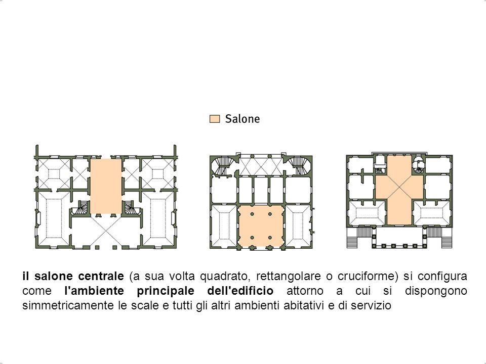 il salone centrale (a sua volta quadrato, rettangolare o cruciforme) si configura come l'ambiente principale dell'edificio attorno a cui si dispongono