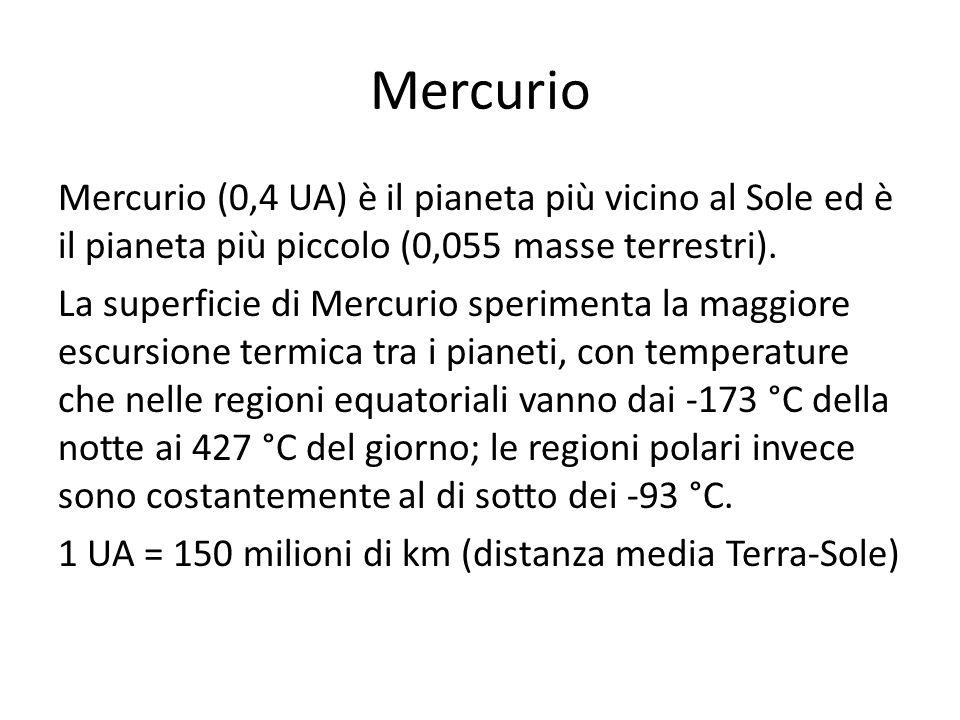 Mercurio Mercurio (0,4 UA) è il pianeta più vicino al Sole ed è il pianeta più piccolo (0,055 masse terrestri). La superficie di Mercurio sperimenta l