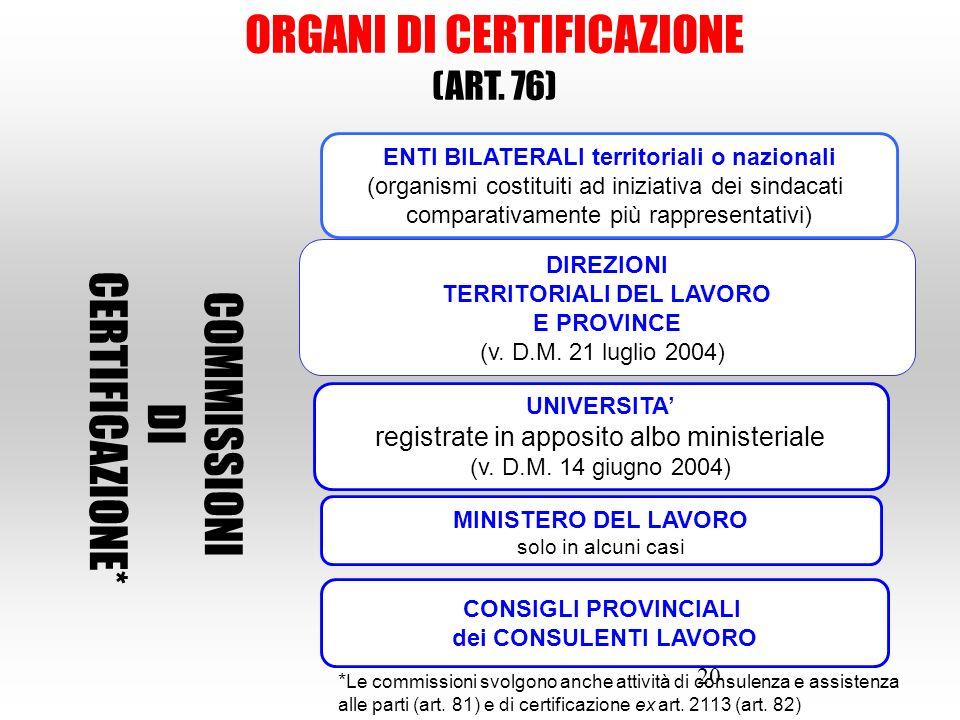 20 ORGANI DI CERTIFICAZIONE (ART. 76) COMMISSIONI DI CERTIFICAZIONE* ENTI BILATERALI territoriali o nazionali (organismi costituiti ad iniziativa dei