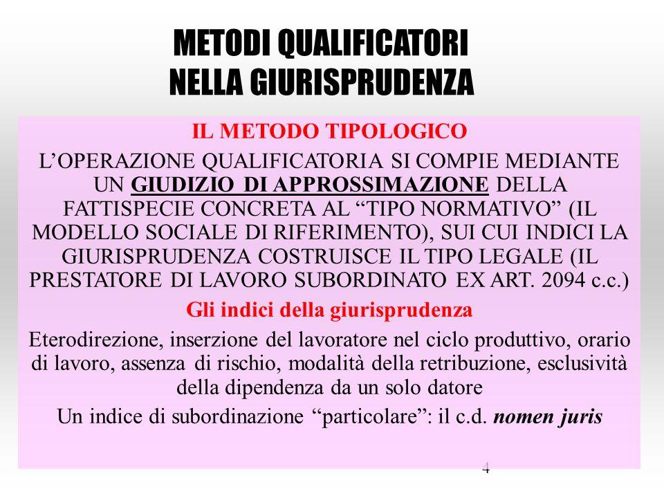 """4 IL METODO TIPOLOGICO L'OPERAZIONE QUALIFICATORIA SI COMPIE MEDIANTE UN GIUDIZIO DI APPROSSIMAZIONE DELLA FATTISPECIE CONCRETA AL """"TIPO NORMATIVO"""" (I"""