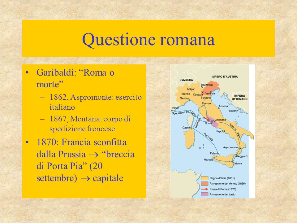 """Questione romana Garibaldi: """"Roma o morte"""" –1862, Aspromonte: esercito italiano –1867, Mentana: corpo di spedizione frencese 1870: Francia sconfitta d"""
