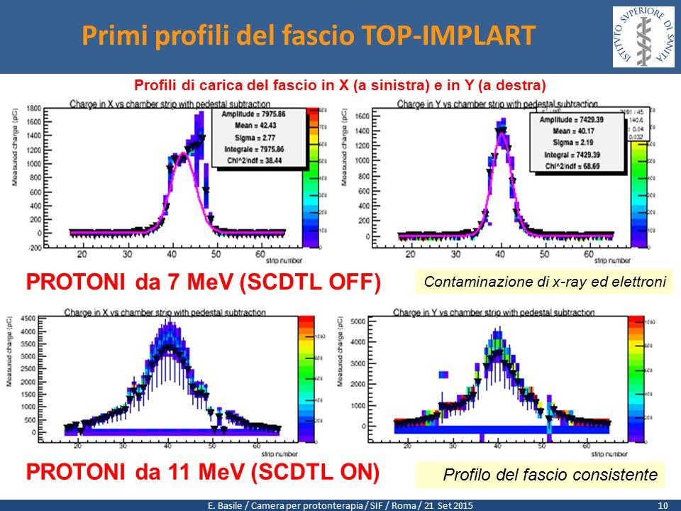E. Basile / Camera per protonterapia / SIF / Roma / 21 Set 2015 Primi profili del fascio TOP-IMPLART Profili di carica del fascio in X (a sinistra) e