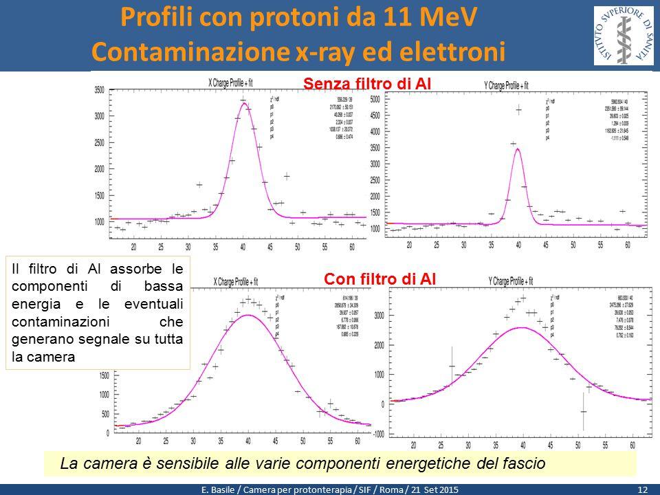E. Basile / Camera per protonterapia / SIF / Roma / 21 Set 2015 Profili con protoni da 11 MeV Contaminazione x-ray ed elettroni Senza filtro di Al Con