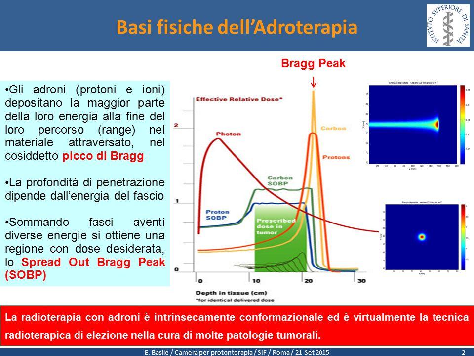E. Basile / Camera per protonterapia / SIF / Roma / 21 Set 2015 Basi fisiche dell'Adroterapia 2 Bragg Peak La radioterapia con adroni è intrinsecament