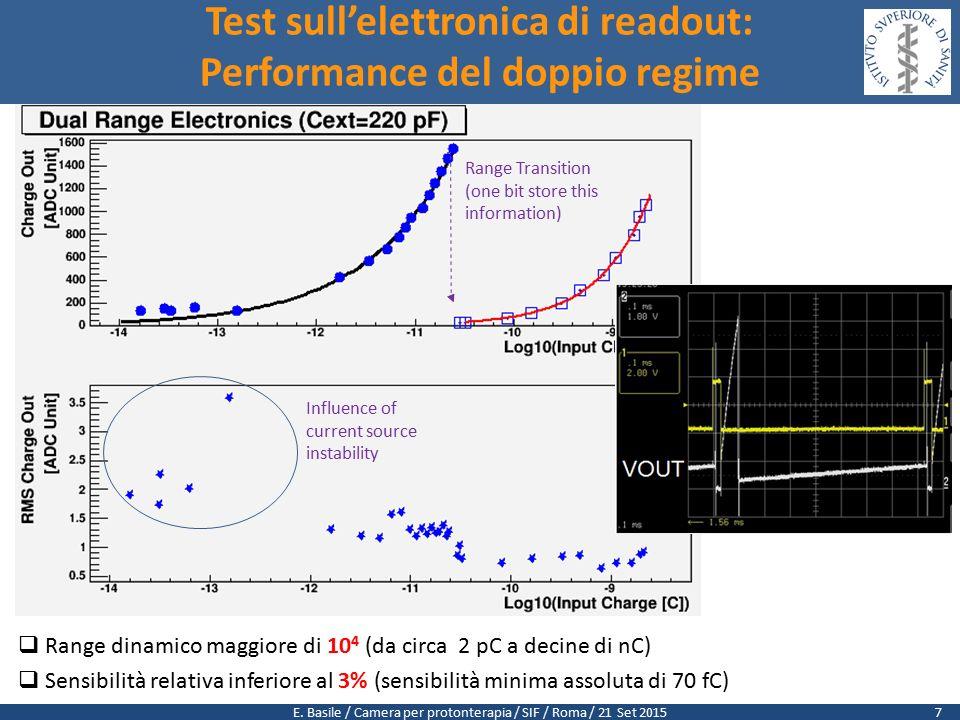 E. Basile / Camera per protonterapia / SIF / Roma / 21 Set 2015 Test sull'elettronica di readout: Performance del doppio regime 7  Range dinamico mag