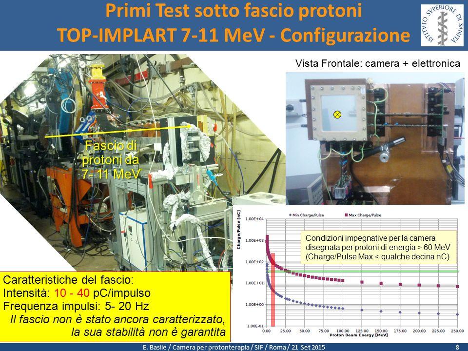 E. Basile / Camera per protonterapia / SIF / Roma / 21 Set 2015 8 Vista Frontale: camera + elettronica Caratteristiche del fascio: Intensità: 10 - 40