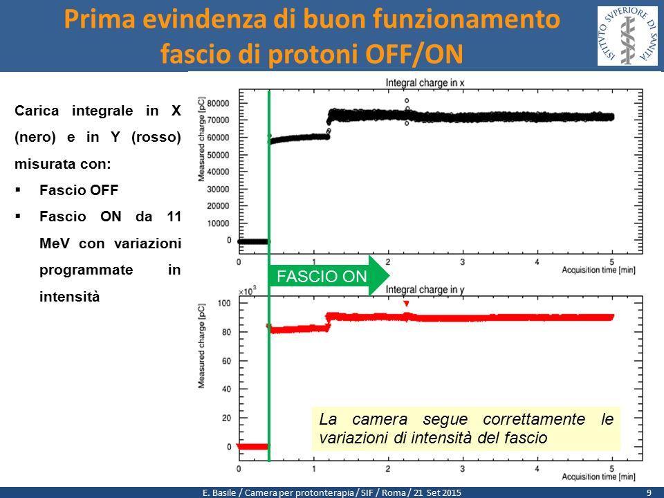 E. Basile / Camera per protonterapia / SIF / Roma / 21 Set 2015 Prima evindenza di buon funzionamento fascio di protoni OFF/ON Carica integrale in X (