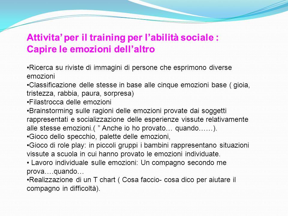 Attivita' per il training per l'abilità sociale : Capire le emozioni dell'altro Ricerca su riviste di immagini di persone che esprimono diverse emozio