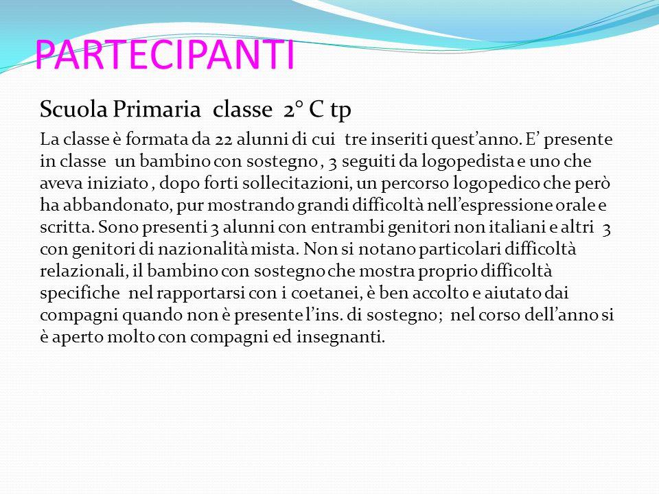 PARTECIPANTI Scuola Primaria classe 2° C tp La classe è formata da 22 alunni di cui tre inseriti quest'anno. E' presente in classe un bambino con sost