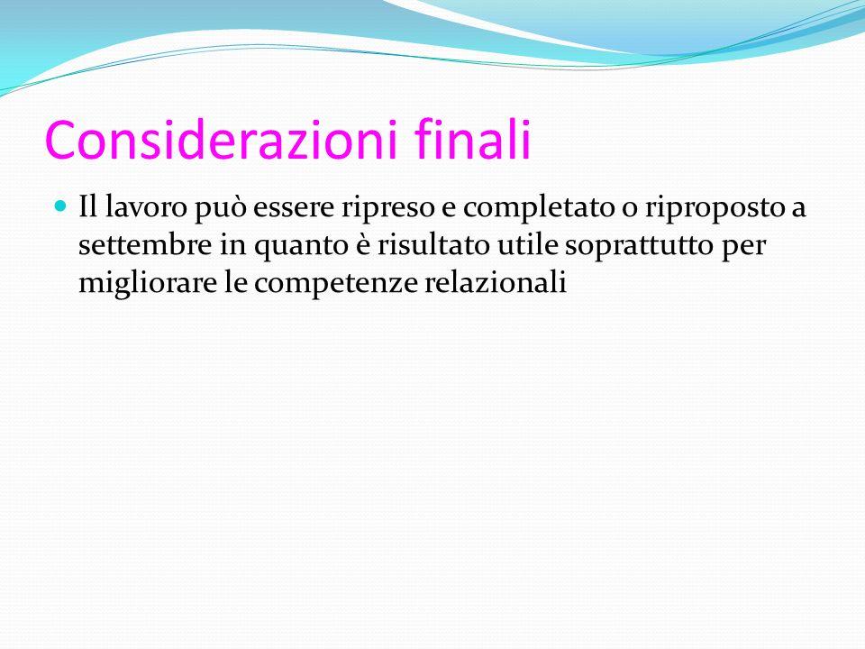 Considerazioni finali Il lavoro può essere ripreso e completato o riproposto a settembre in quanto è risultato utile soprattutto per migliorare le com
