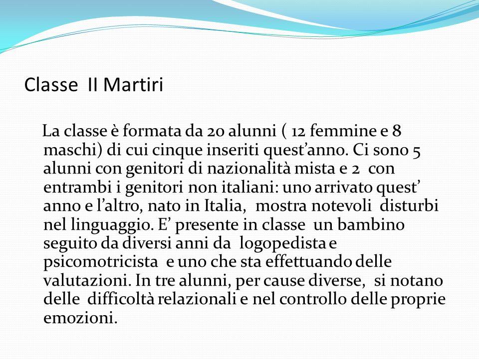 Classe II Martiri La classe è formata da 20 alunni ( 12 femmine e 8 maschi) di cui cinque inseriti quest'anno. Ci sono 5 alunni con genitori di nazion
