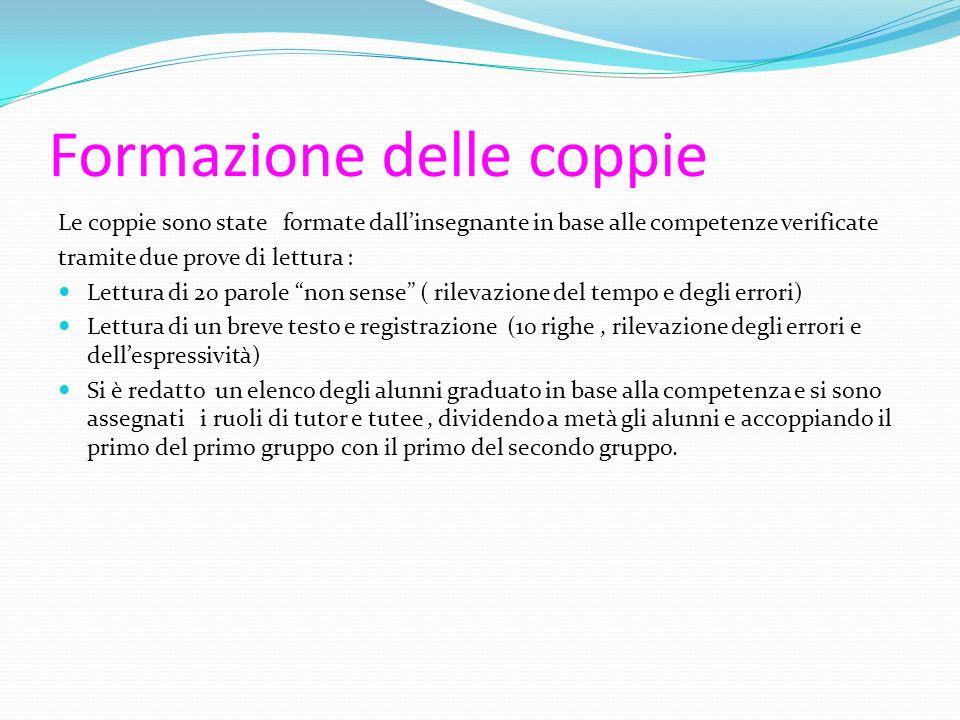 Formazione delle coppie Le coppie sono state formate dall'insegnante in base alle competenze verificate tramite due prove di lettura : Lettura di 20 p