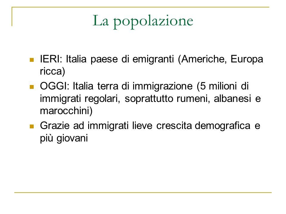 La popolazione IERI: Italia paese di emigranti (Americhe, Europa ricca) OGGI: Italia terra di immigrazione (5 milioni di immigrati regolari, soprattutto rumeni, albanesi e marocchini) Grazie ad immigrati lieve crescita demografica e più giovani