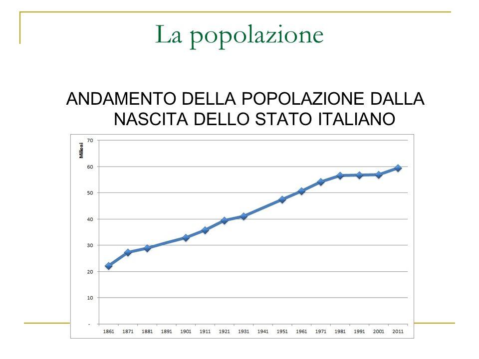 La popolazione ANDAMENTO DELLA POPOLAZIONE DALLA NASCITA DELLO STATO ITALIANO