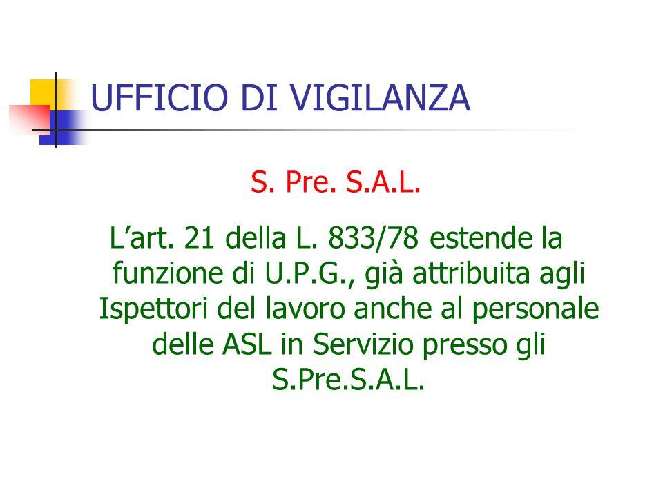 UFFICIO DI VIGILANZA S. Pre. S.A.L. L'art. 21 della L.