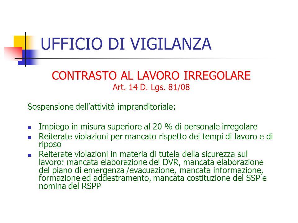 UFFICIO DI VIGILANZA CONTRASTO AL LAVORO IRREGOLARE Art.
