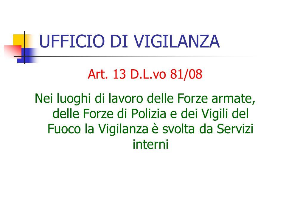 UFFICIO DI VIGILANZA Art.