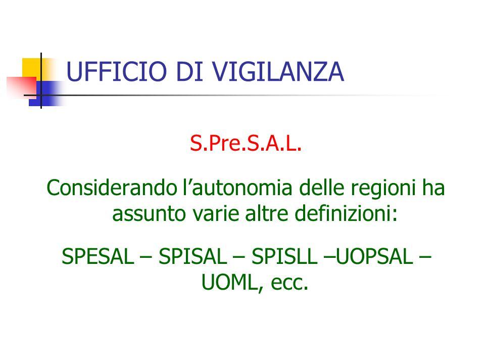 UFFICIO DI VIGILANZA S.Pre.S.A.L.