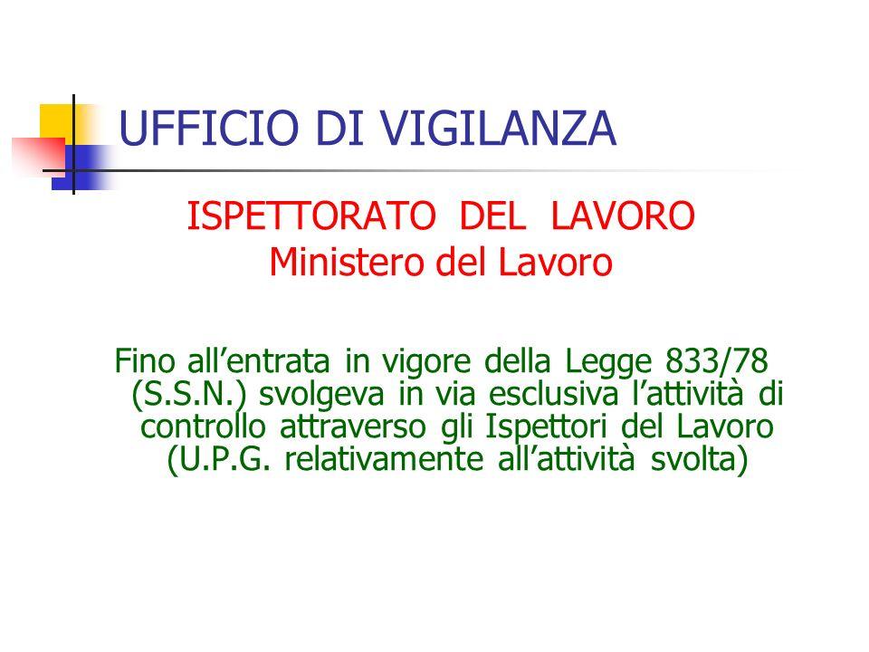 UFFICIO DI VIGILANZA ISPETTORATO DEL LAVORO Ministero del Lavoro Fino all'entrata in vigore della Legge 833/78 (S.S.N.) svolgeva in via esclusiva l'attività di controllo attraverso gli Ispettori del Lavoro (U.P.G.